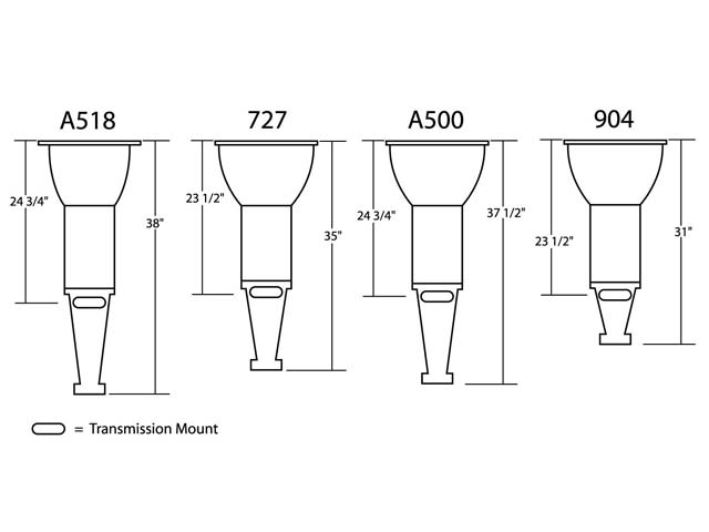 Mopar Automatic Transmission Dimensions